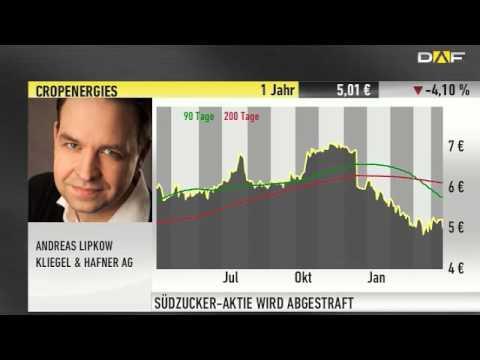 Südzucker: Zwei Faktoren für den Niedergang verantwortlich