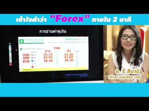 Forex คืออะไร? เราจะอ่านค่าคู่เงินอย่างไร?