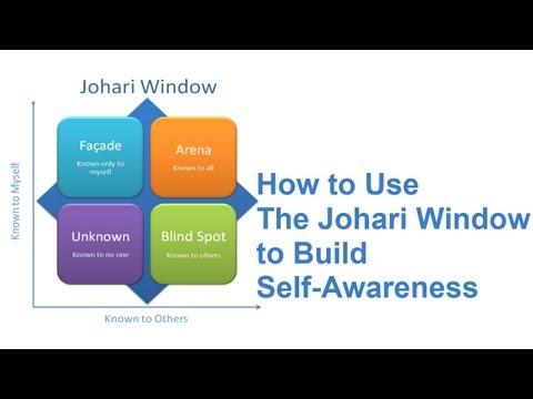 johari-window:-a-self-awareness-model