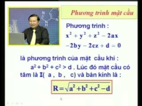 Luyện thi đại học môn toán - Phương pháp tọa độ trong không gian