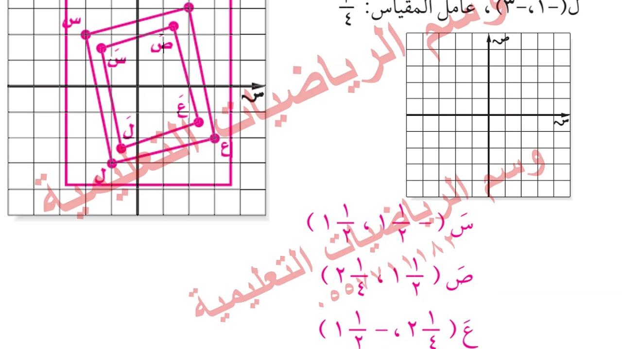 كتاب التفسير 2م ف1