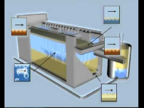 Design of grit chamber in wastewater treatment