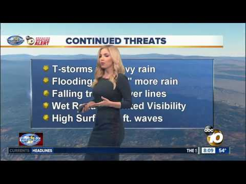 10 Pinpoint Weather with Meteorologist Kristen Keogh