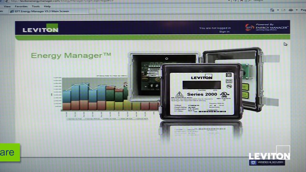 Leviton Sub-Metering Solutions - YouTube