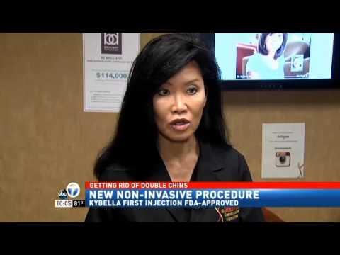Kybella™   FDA Approved  Little Rock, Arkansas
