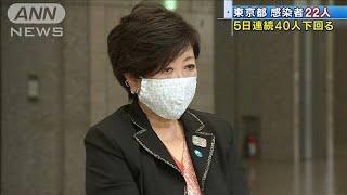 東京で新たに22人感染 5日連続で40人下回る(20/05/11)
