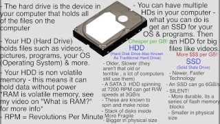 What is a Hard Drive? (HDD vs SSD?) - Computer Basics