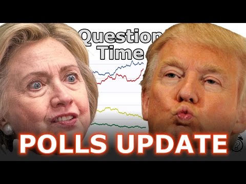 TRUMP vs CLINTON - Who Will Win the 2016 Election? - POLLS UPDATE