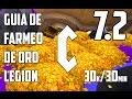 FERAL PVP || La Forma MÁS RÁPIDA De Farmear ORO En LEGION 7.2.5