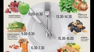 Самые полезные продукты питания и примерное меню правильного питания