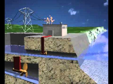 """приливной электростанции""""."""