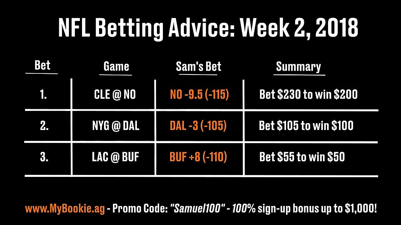 Nfl betting advice week 2 bettinger west interiors elkridge md apartments