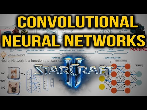 Convolutional Neural Networks - Fun and Easy Machine Learning
