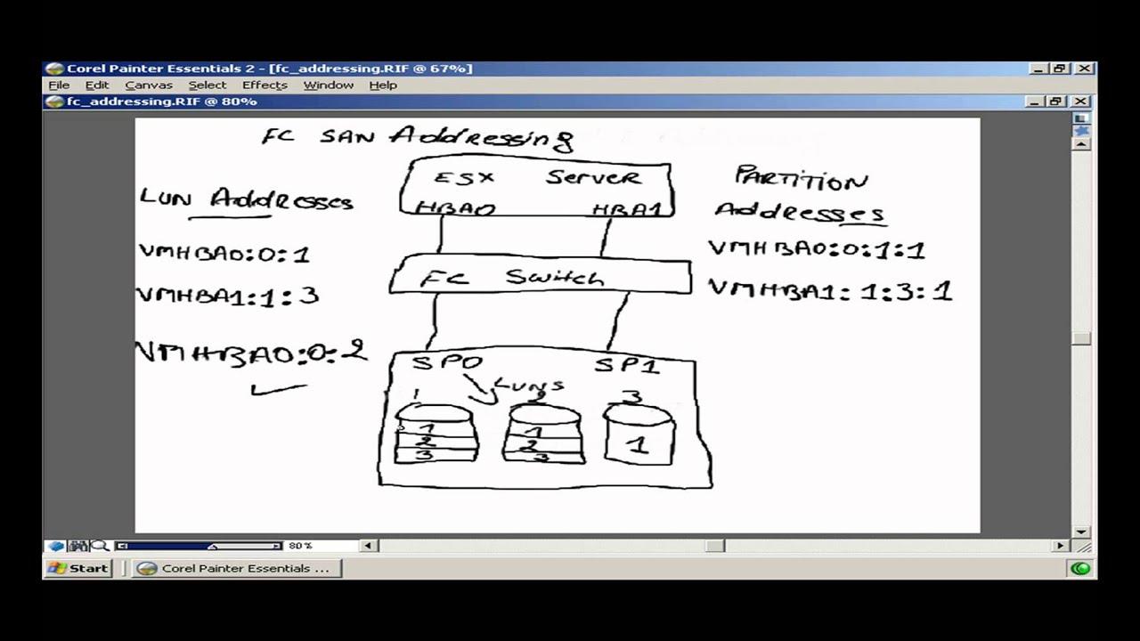 VMWARE ESX - Configuring and Managing Storage