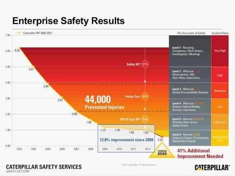 Safety Webinar | Developing Effective Safety Steering Teams