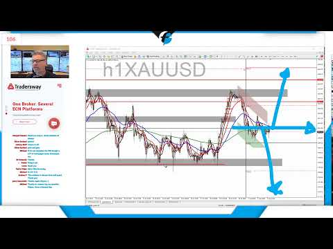 Forex.Today | Tuesday 3 August 2021 | Live Forex Trading Session  | Live Forex Training