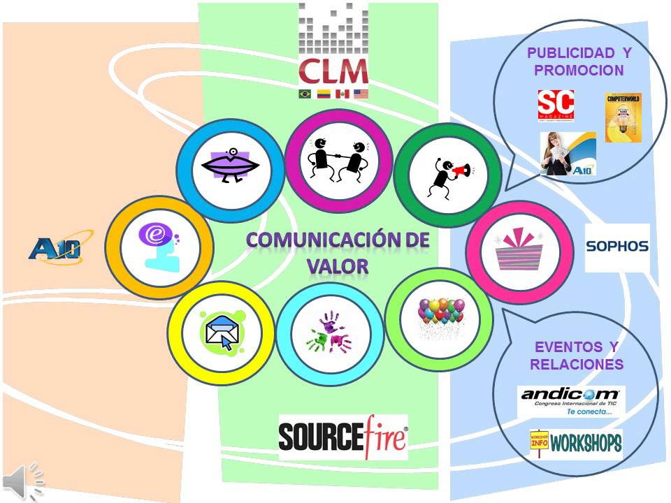 comunicacion integrada de marketing: