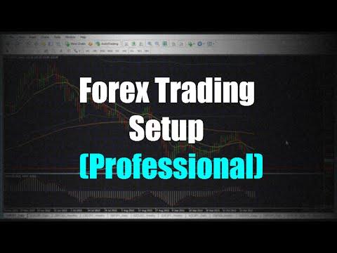 Finding forex trade set ups
