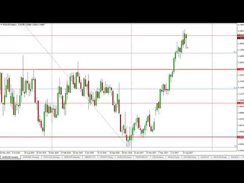 EUR/USD Technical Analysis for the week of September 18, 2017 by FXEmpire.com