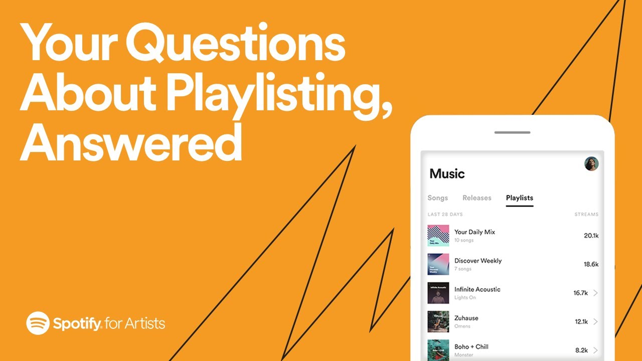How to Get on Spotify Editorial Playlist • Organic Spotify Promotion