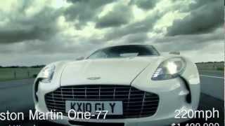 Самые быстрые машины 2012.mp4(Самые быстрые машины 2012., 2012-10-20T12:17:33.000Z)