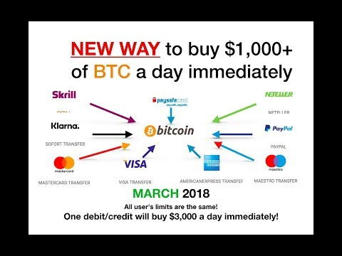 This Is How You Buy Bitcoin With PayPal In USA. Also Credit/debit Cards And Prepaid Gift Cards!