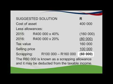 2016 Asset recoupment and scrapping allowance