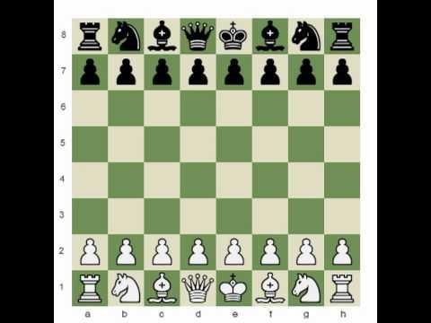 Chess.com - Amateur Game Review: Strategy vs. Tactics