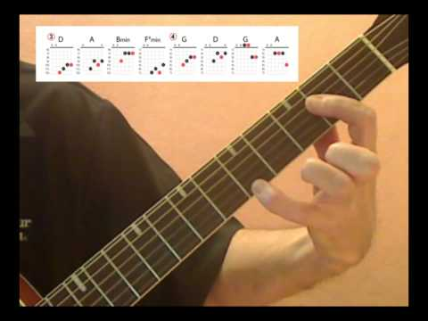 Guitar : canon rock guitar tabs Canon Rock Guitar Tabs and Canon ...