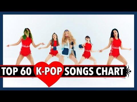 [TOP 60] K-POP SONGS CHART • DECEMBER 2017 (WEEK 2)