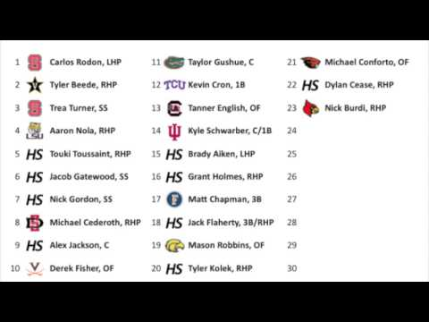 2014 MLB Draft Big Board 1.0