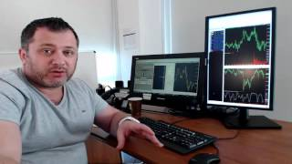 Back-Testing Automated Trading Strategies: Backtesting with TradeStation