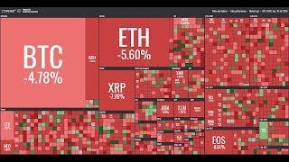 Bloody Sunday - Crypto Market Losses 50 Billion