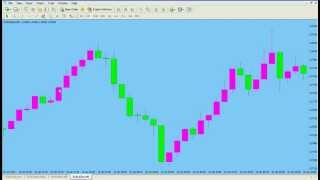 Forex Steps Trading Strategy pt 1