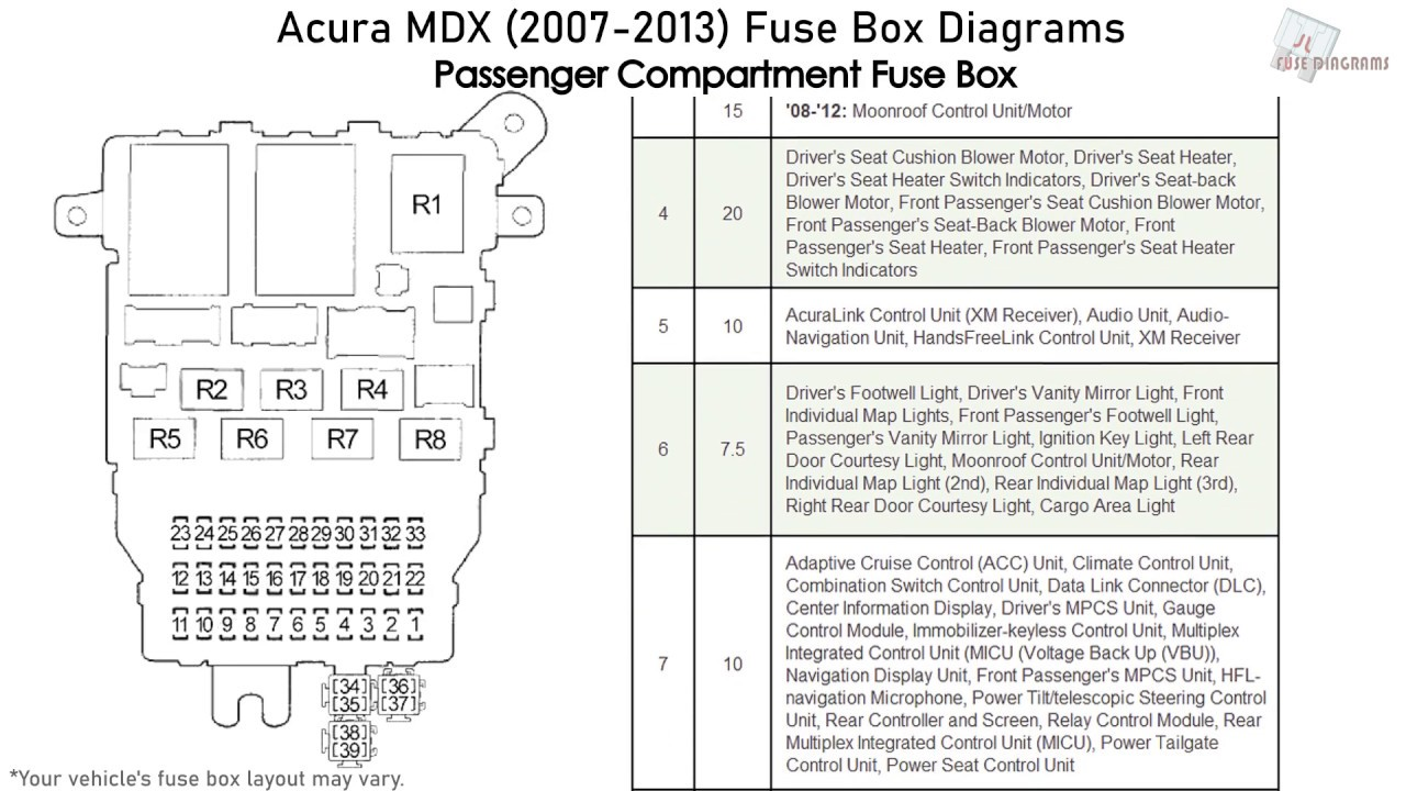 Acura MDX (2007-2013) Fuse Box Diagrams - YouTubeYouTube