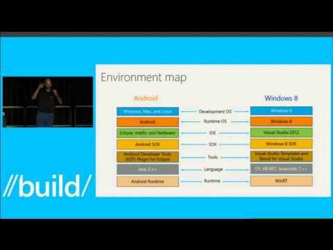 Build 2013 Introduction to Windows Store App Development for Android Programmers