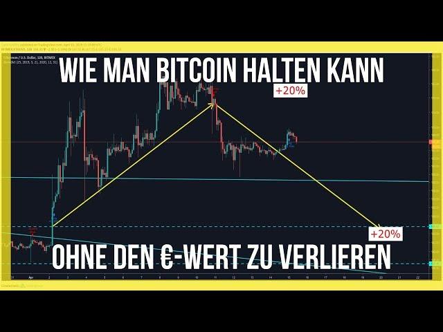 👩🏫Wie der Bitcoinkauf eine Hebelwirkung (Margin) beeinflusst