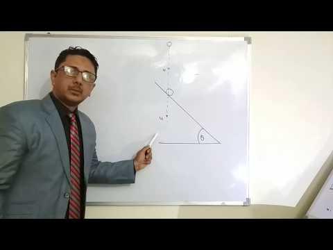Concept of  Line of impact  Part 2 (JEE/NEET)