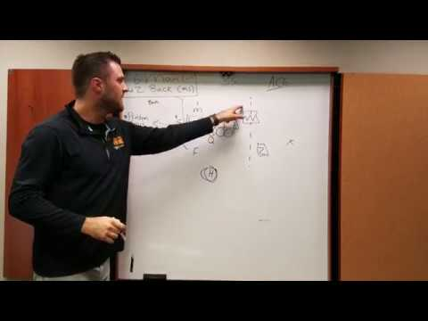 QB Meetings with Erik Ainge #4