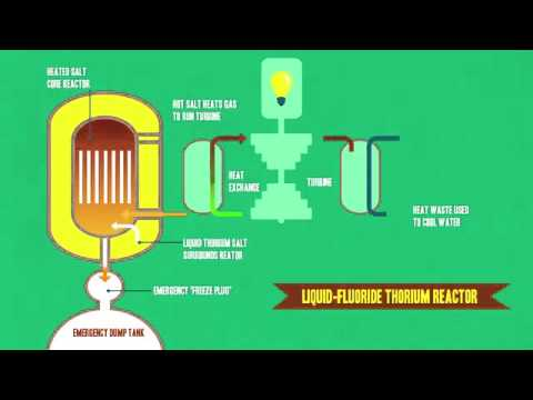 Liquid Fluoride Thorium Reactors LFTR  Energy for the Future  online video cutter com