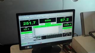 Relentless Throttle Body Test!