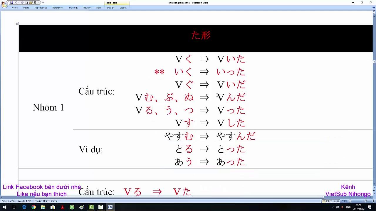 Tổng kết cách chia động từ tất cả các thể trong tiếng Nhật