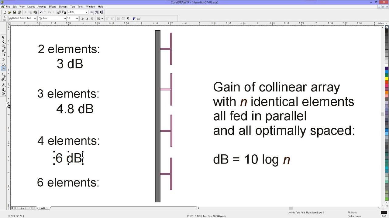 gain of a collinear antenna array youtube