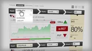Gambar cover SpotOption Platform- Discover Ladder Trading!
