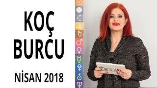 Koç Burcu Nisan 2018 Astroloji