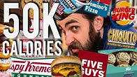 The 50,000 Calorie Challenge | BeardMeatsFood