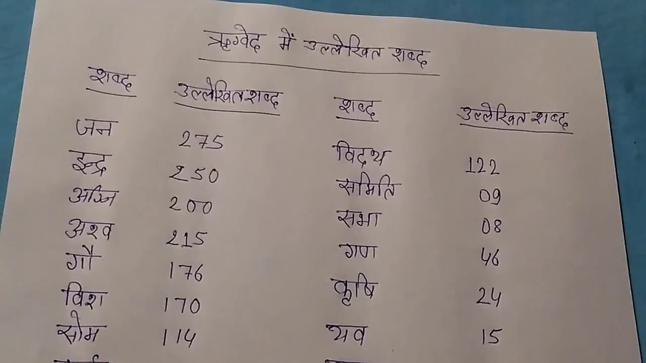 Vedas hindi pdf in four