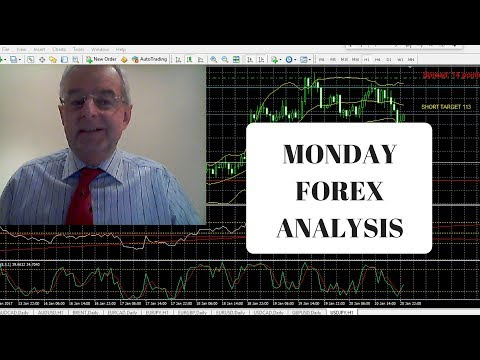 Forex Technical & Fundamental Analysis 18th Dec Live Today Daily Strategies & Review