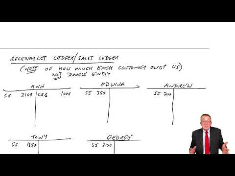 The books of Prime Entry (part b) - ACCA Financial Accounting (FA) lectures