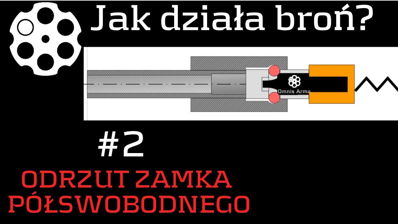 # 181 Odrzut zamka półswobodnego - Jak działa broń? MP5